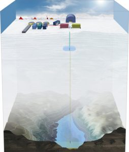 illustration-of-how-the-project-will-bore-through-the-ice-to-lake-ellsworth